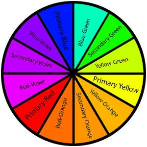 the-color-wheel-arvindh-swami